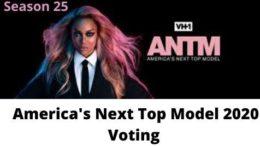 ANTM 2020 Voting